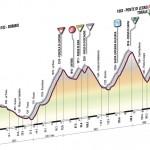 Giro d'Italia 2010, Stage 19: Basso confirms inevitable